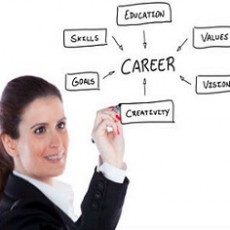 How to Boost Your Career in Corporate World